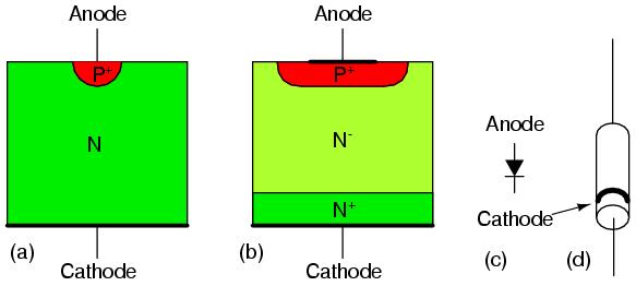 полупроводникового диода