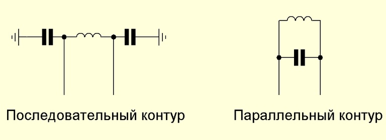 Настройка катушки металлоискателя
