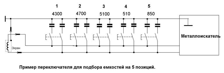 магазин емкостей - схема