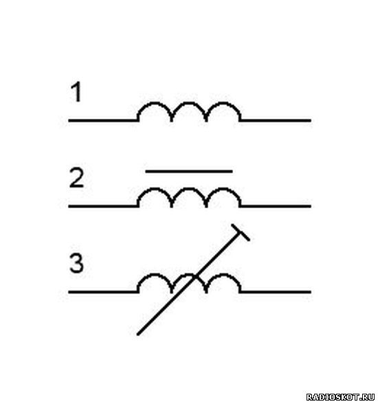 Индуктивная катушка на схеме