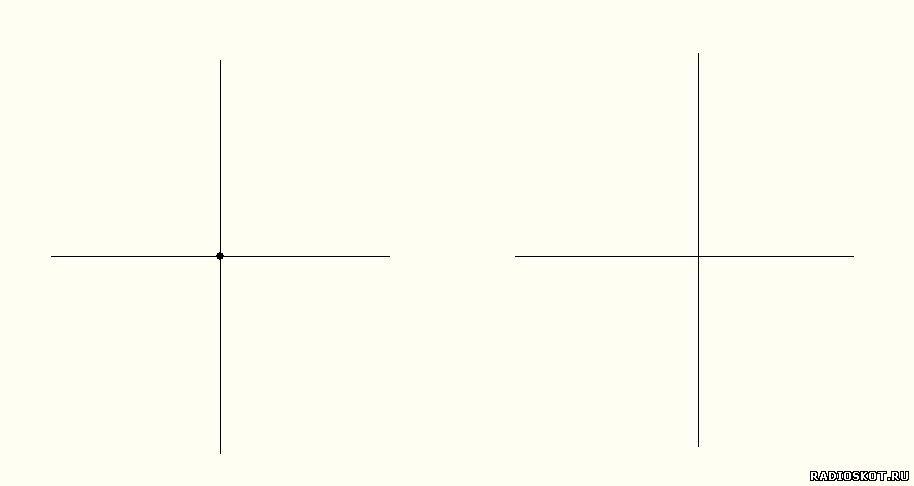 Соединение на схеме и отсутствие соединения