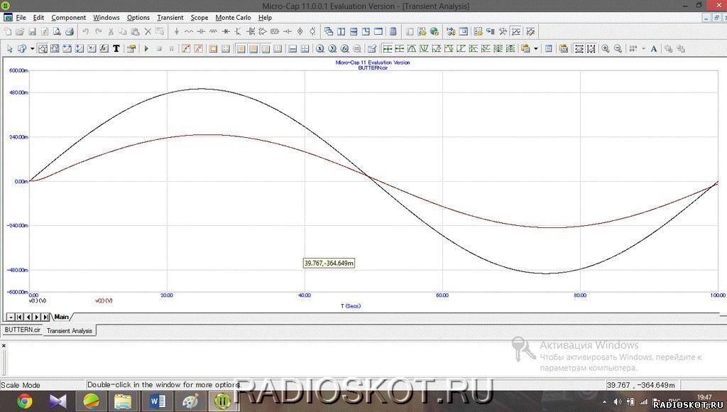 MICROCAP - графики двух синусоид