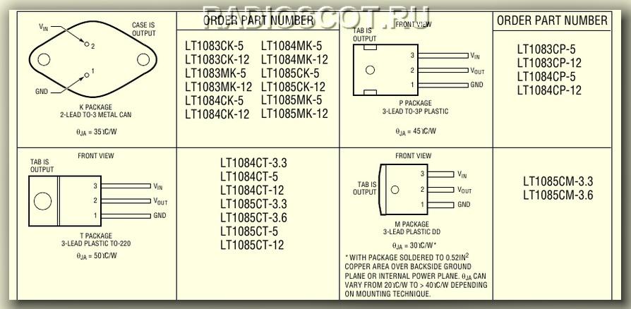 Например ТС-160 или из линейки