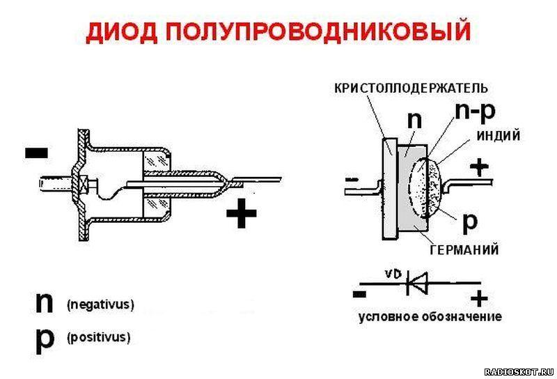 Схемы диодах