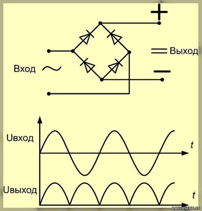 Схема диодного моста юпитер