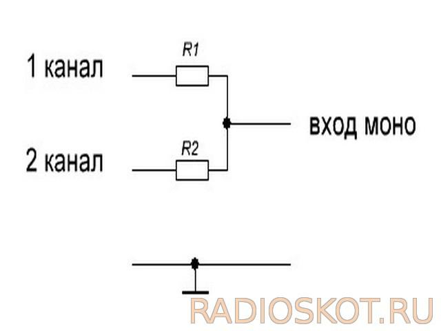 Номинал резисторов в пределах