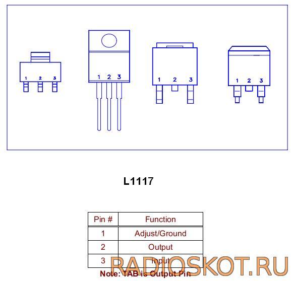 1117 линейные стабилизаторы