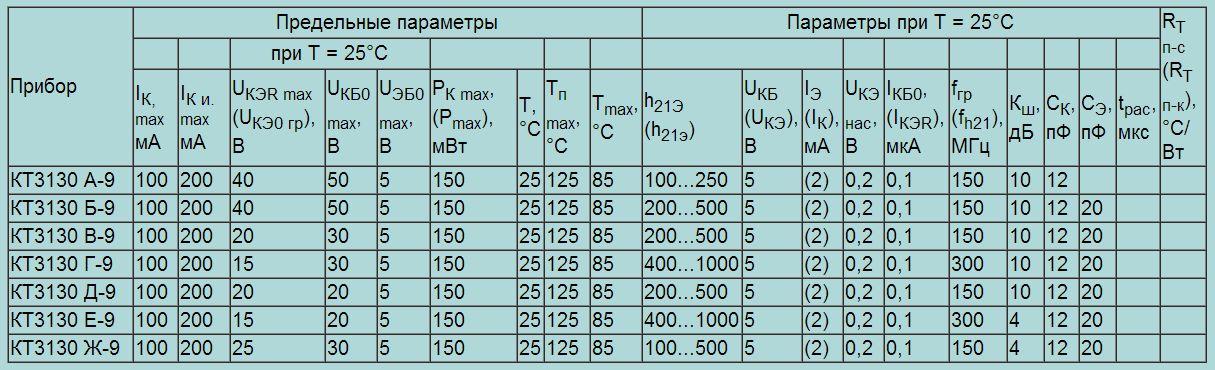 КТ 3130 параметры