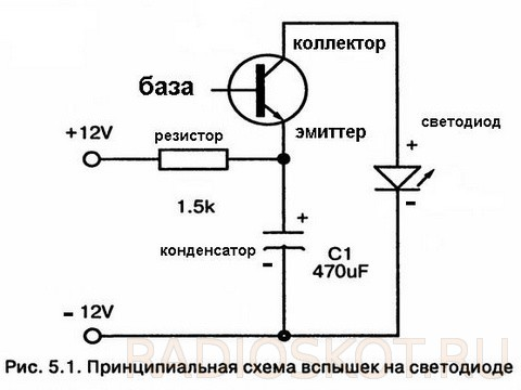 Как заставить светодиод мигать