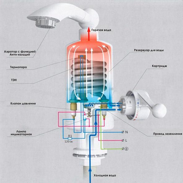 Подогреватель воды электрический своими руками
