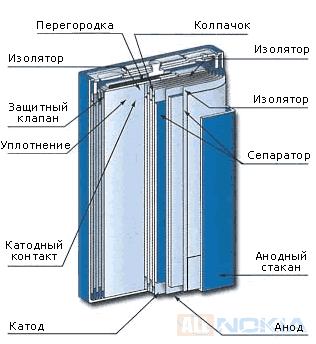 Li-ion аккумулятор схема
