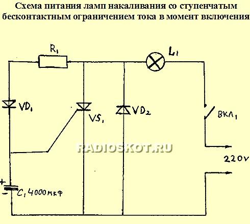 VS - КУ - 202 Н, КУ 202 М, КУ