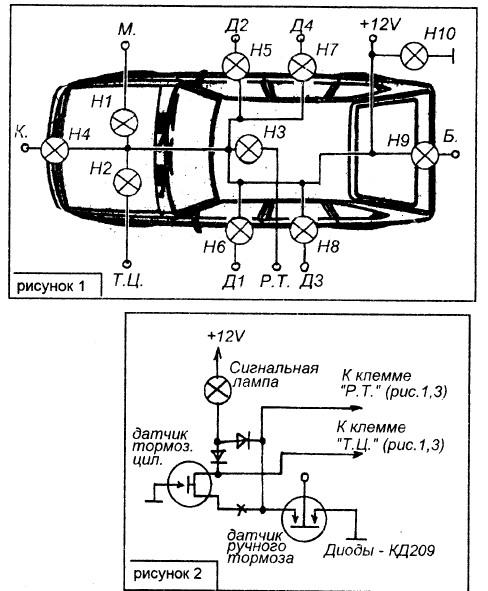 RS-триггера микросхемы D3.