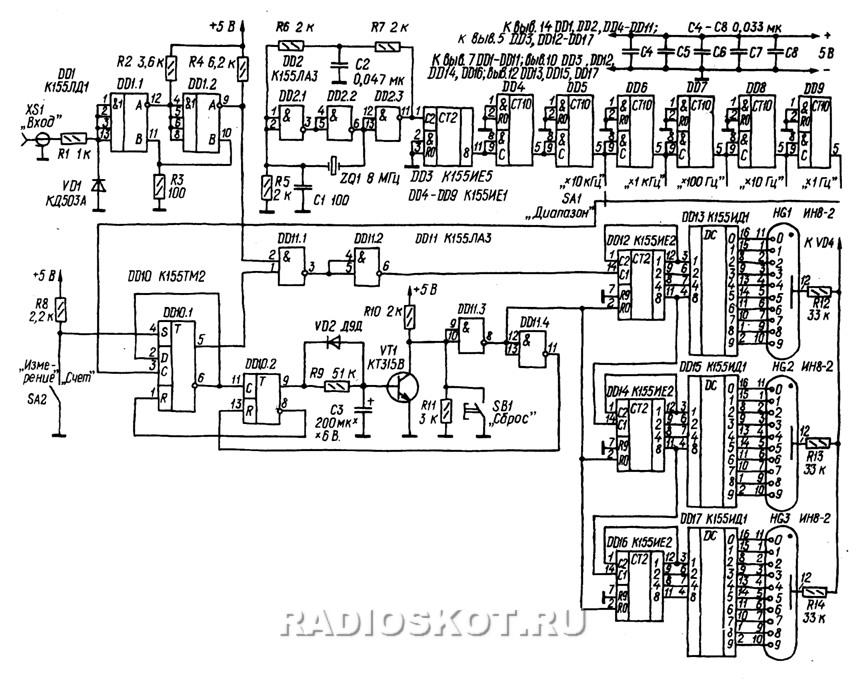на микросхемах DD3 – DD9.