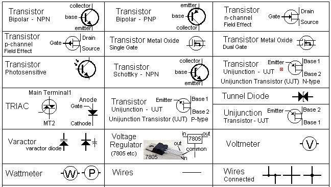 Резистор на схеме обозначается