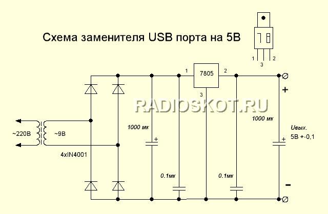 подключаемые к порту USB