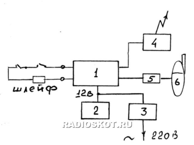 На схеме показано: 1 - блок охранного устройства с подключенным охранным...