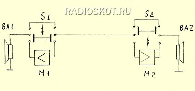 Блок схема на переговорное устройство.