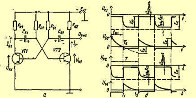 мультивибратор - структурная схема