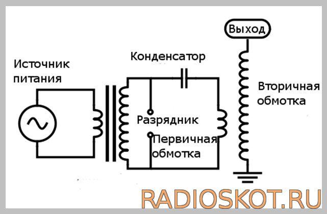 схема к катушке тесла