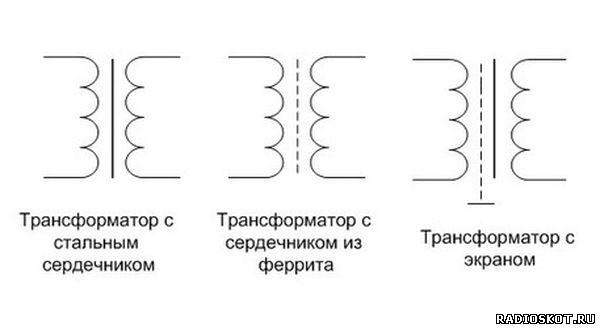 Обозначение трансформатора на схемах