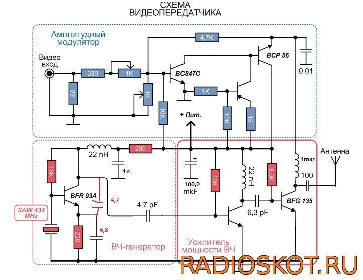 Схема передатчика видеосигнала