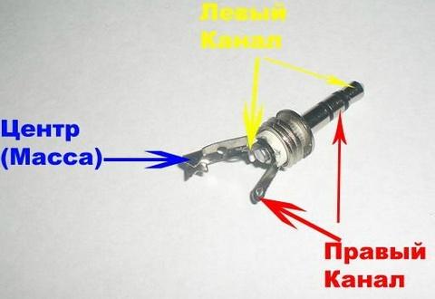 фабричный кабель Джек 3.5 – 2