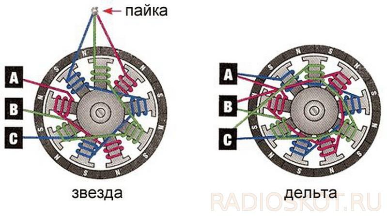 Схемы сборки соединены методом «дельта»