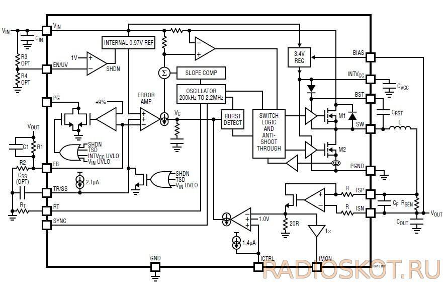 Структурная схема LT8613