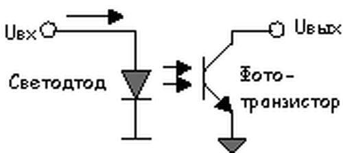 Как работает оптрон