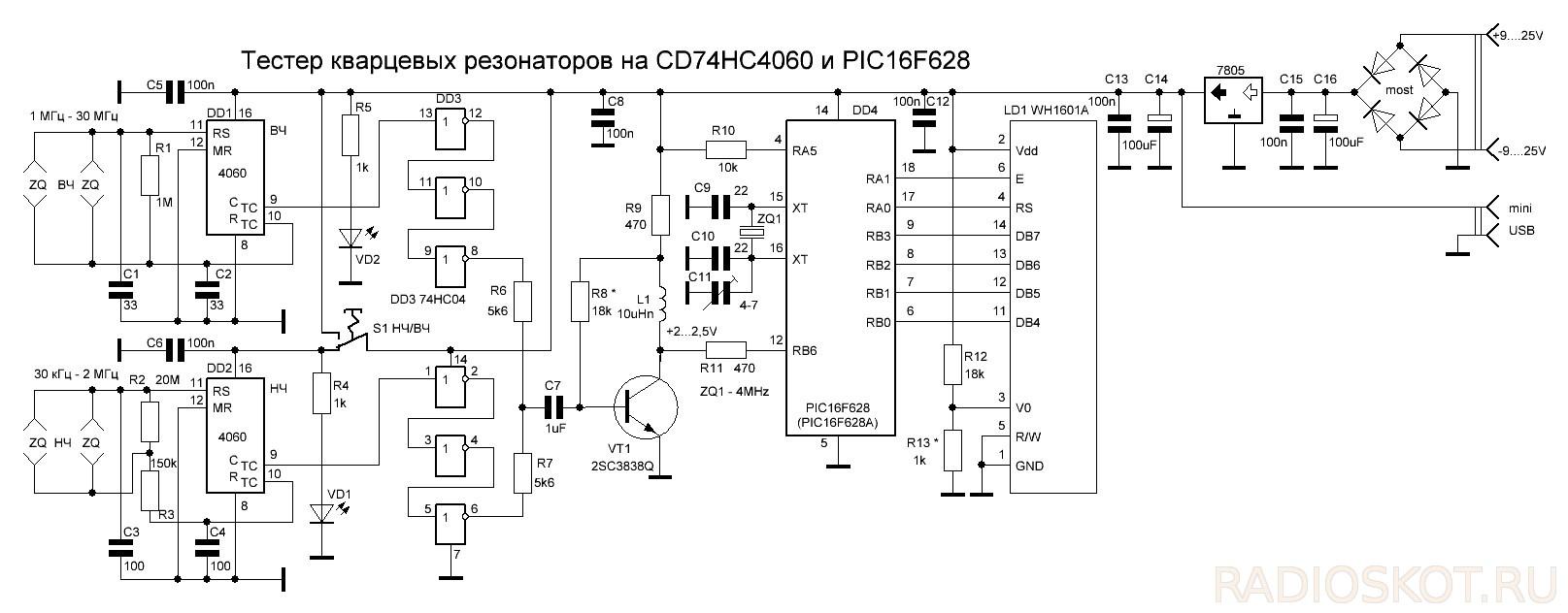 Органы управления петре 1 схема фото 133