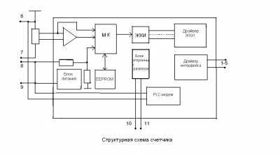 Электрические схемы счетчиков устройство