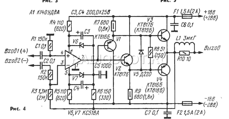 Программа Звуковой Генератор Скачать