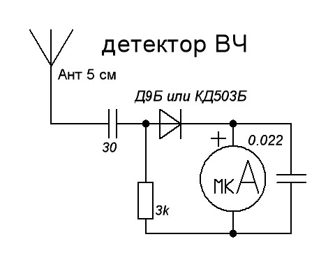 Детали детектора